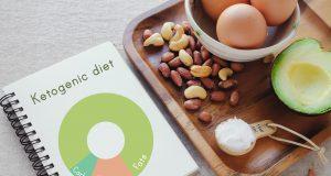 dieta ketogeniczna jak ułożyć jadłospis diety ketogenicznej