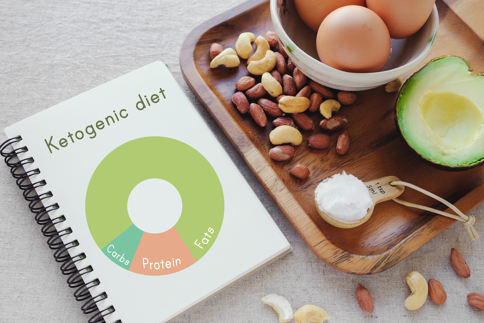 Jak Ulozyc Jadlospis Dla Diety Ketogenicznej Pasja Sportu Portal